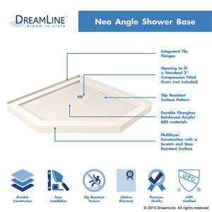 SlimLine Shower Base Highlights